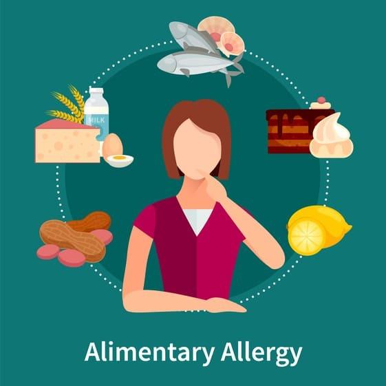Диагностика пищевой аллергии