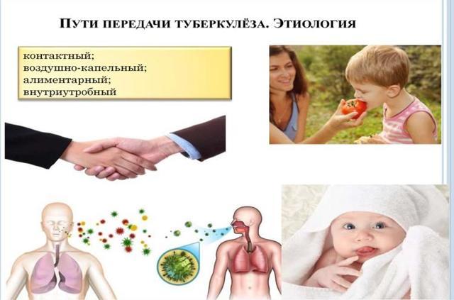 Борьба с туберкулезом