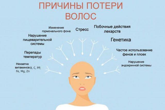Пневмония: лечение народными средствами