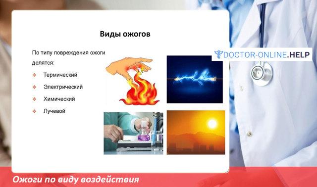 Ожоги: классификация и основы первой помощи